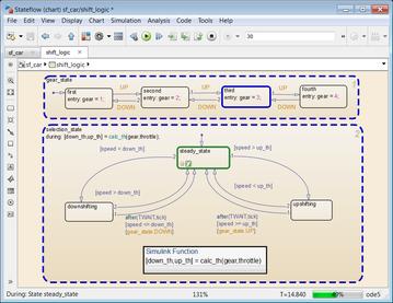Exemple de Stateflow
