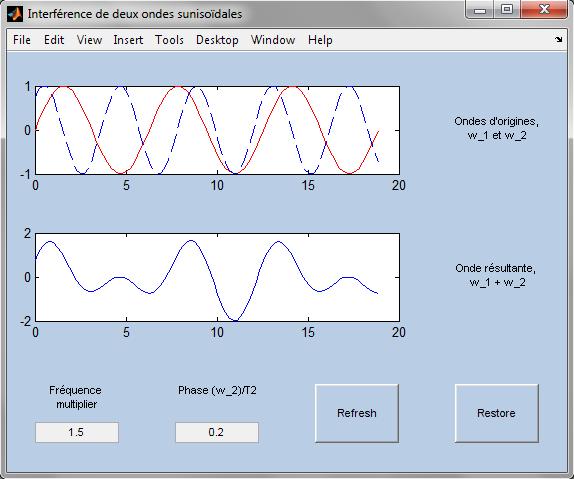 Interférence de deux ondes sinusoïdales