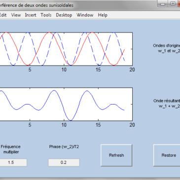 Interférence de deux ondes sinusoïdales sous MATLAB